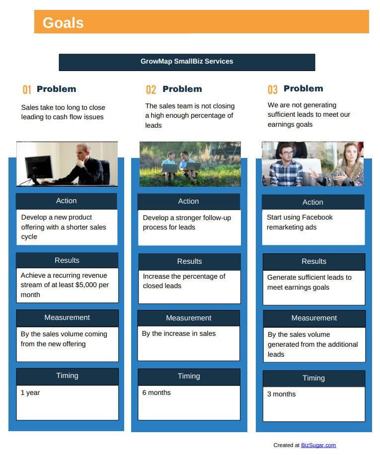 BizSugar Sales Goals PDF